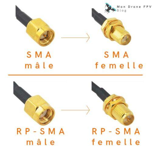 connecteurs sma et rp sma