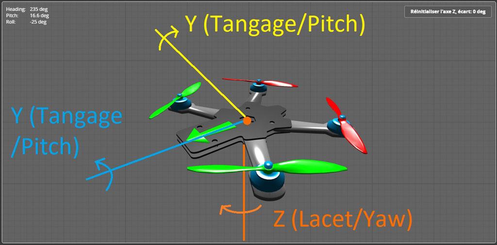 axes dun drone FPV sous le logiciel de prgrammation Betaflight