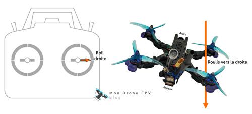 apprendre à piloter un drone roll roulis vers la droite