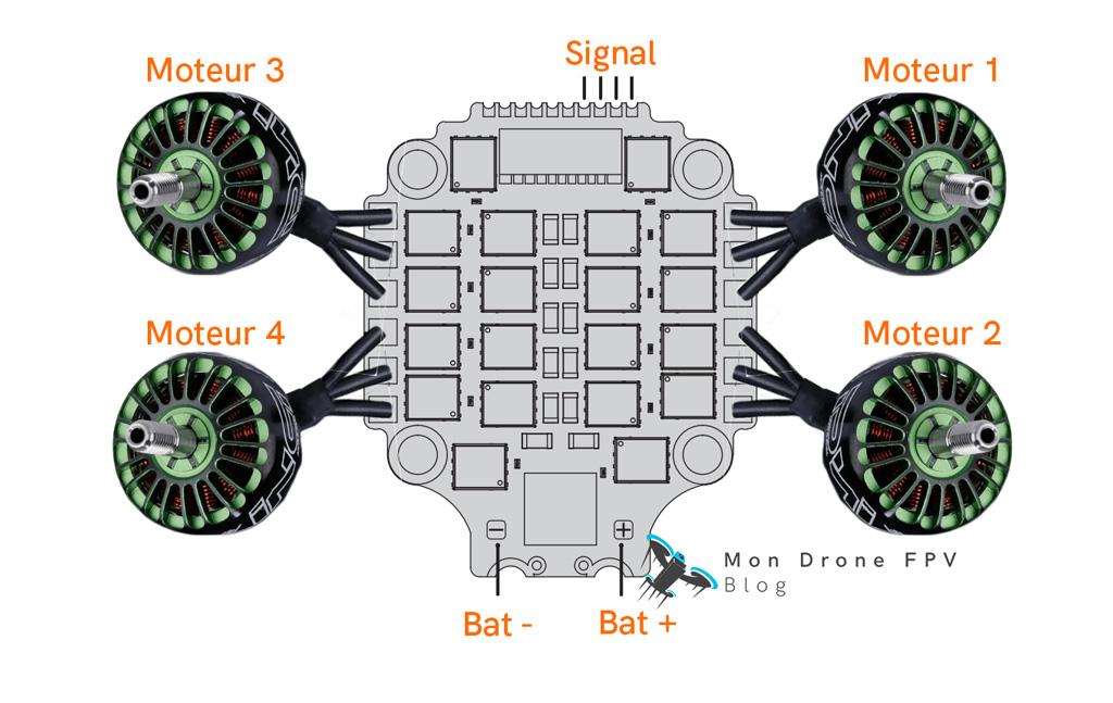 branchement esc moteur 4 en 1 drone fpv