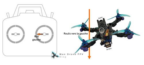 comment faire voler un drone roll roulis vers la gauche