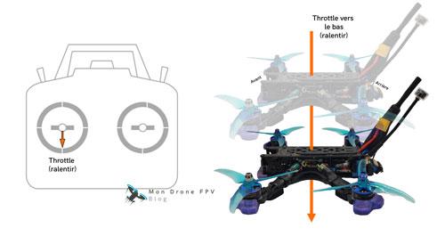comment piloter un drone fpv throttle vers le bas ralentir